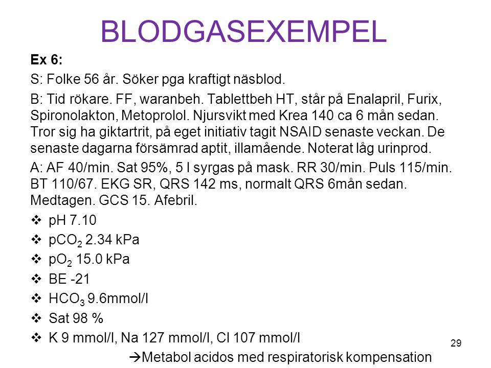 BLODGASEXEMPEL Ex 6: S: Folke 56 år. Söker pga kraftigt näsblod. B: Tid rökare. FF, waranbeh. Tablettbeh HT, står på Enalapril, Furix, Spironolakton,