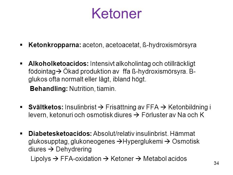 Ketoner  Ketonkropparna: aceton, acetoacetat, ß-hydroxismörsyra  Alkoholketoacidos: Intensivt alkoholintag och otillräckligt födointag  Ökad produk