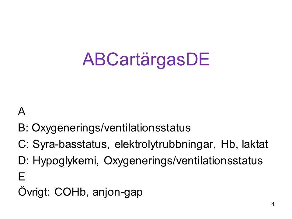 ABCartärgasDE A B: Oxygenerings/ventilationsstatus C: Syra-basstatus, elektrolytrubbningar, Hb, laktat D: Hypoglykemi, Oxygenerings/ventilationsstatus