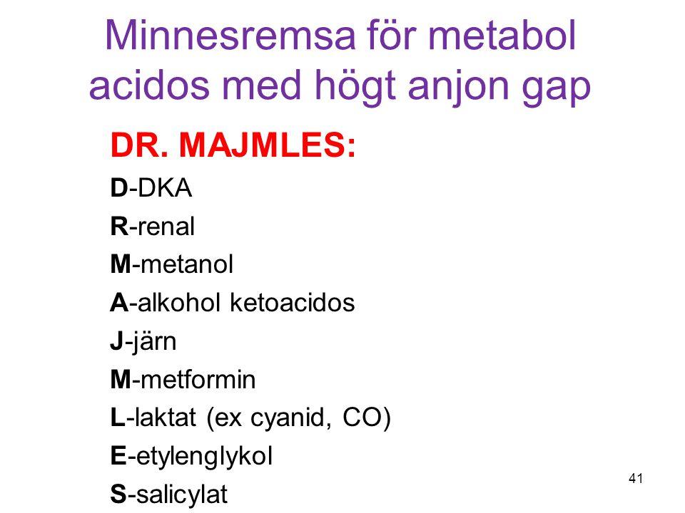 Minnesremsa för metabol acidos med högt anjon gap DR. MAJMLES: D-DKA R-renal M-metanol A-alkohol ketoacidos J-järn M-metformin L-laktat (ex cyanid, CO