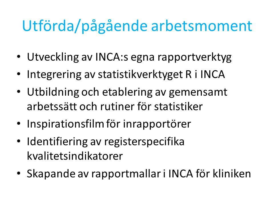 Utförda/pågående arbetsmoment Utveckling av INCA:s egna rapportverktyg Integrering av statistikverktyget R i INCA Utbildning och etablering av gemensamt arbetssätt och rutiner för statistiker Inspirationsfilm för inrapportörer Identifiering av registerspecifika kvalitetsindikatorer Skapande av rapportmallar i INCA för kliniken