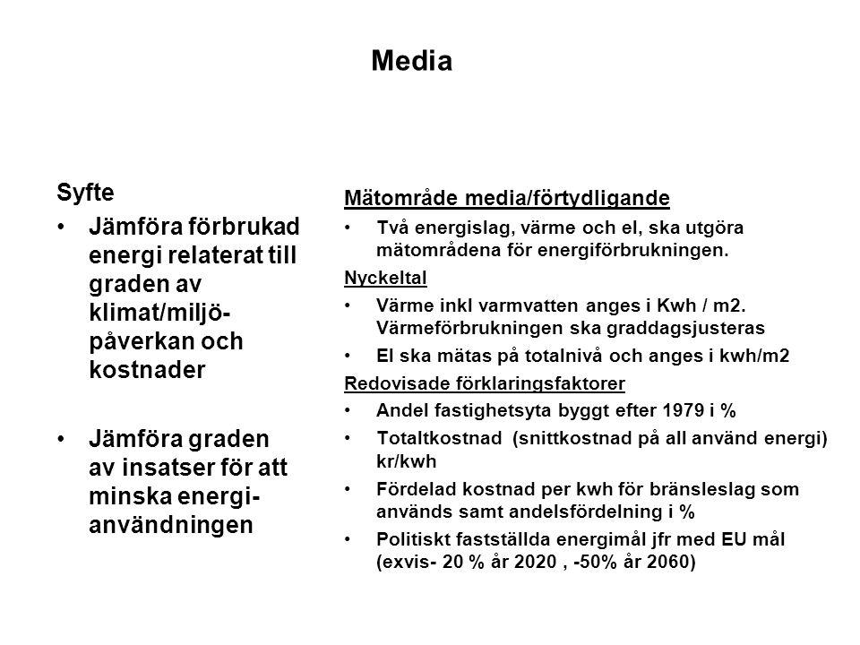 Mätområde media/förtydligande Två energislag, värme och el, ska utgöra mätområdena för energiförbrukningen. Nyckeltal Värme inkl varmvatten anges i Kw
