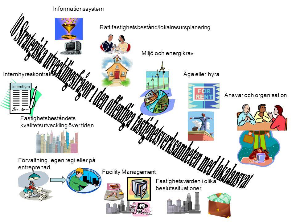 Informationssystem Rätt fastighetsbestånd/lokalresursplanering Miljö och energikrav Äga eller hyra Ansvar och organisation Internhyreskontrakt Internhyra Fastighetsbeståndets kvalitetsutveckling över tiden Förvaltning i egen regi eller på entreprenad Facility Management Fastighetsvärden i olika beslutssituationer