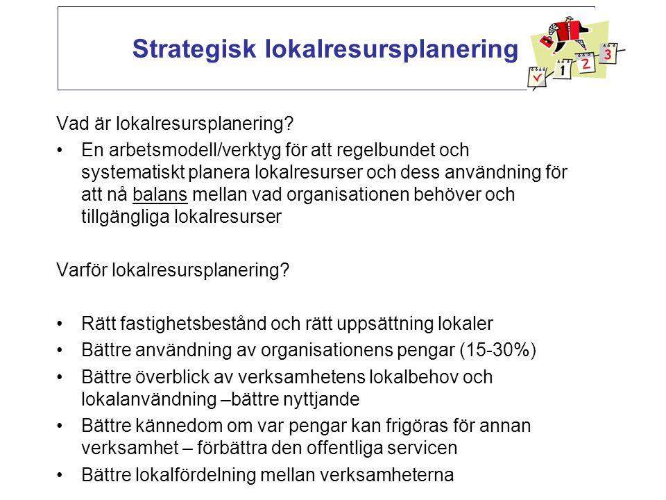 Strategisk lokalresursplanering Vad är lokalresursplanering? En arbetsmodell/verktyg för att regelbundet och systematiskt planera lokalresurser och de