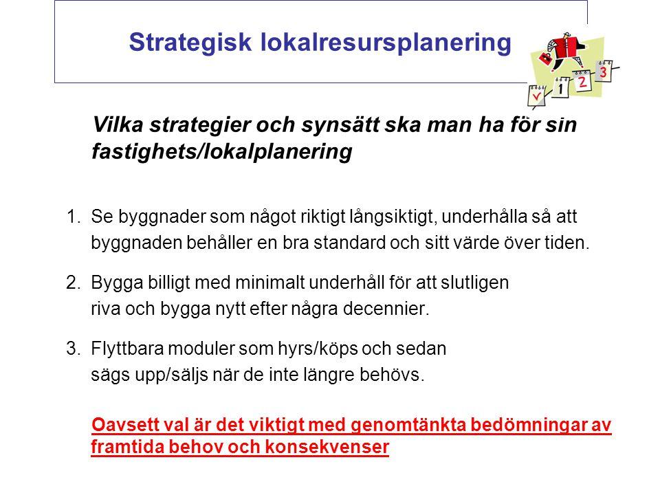 Strategisk lokalresursplanering Vilka strategier och synsätt ska man ha för sin fastighets/lokalplanering 1.Se byggnader som något riktigt långsiktigt