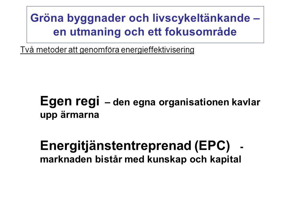 Gröna byggnader och livscykeltänkande – en utmaning och ett fokusområde Två metoder att genomföra energieffektivisering Egen regi – den egna organisationen kavlar upp ärmarna Energitjänstentreprenad (EPC) - marknaden bistår med kunskap och kapital