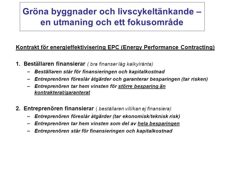 Gröna byggnader och livscykeltänkande – en utmaning och ett fokusområde Kontrakt för energieffektivisering EPC (Energy Performance Contracting) 1. Bes
