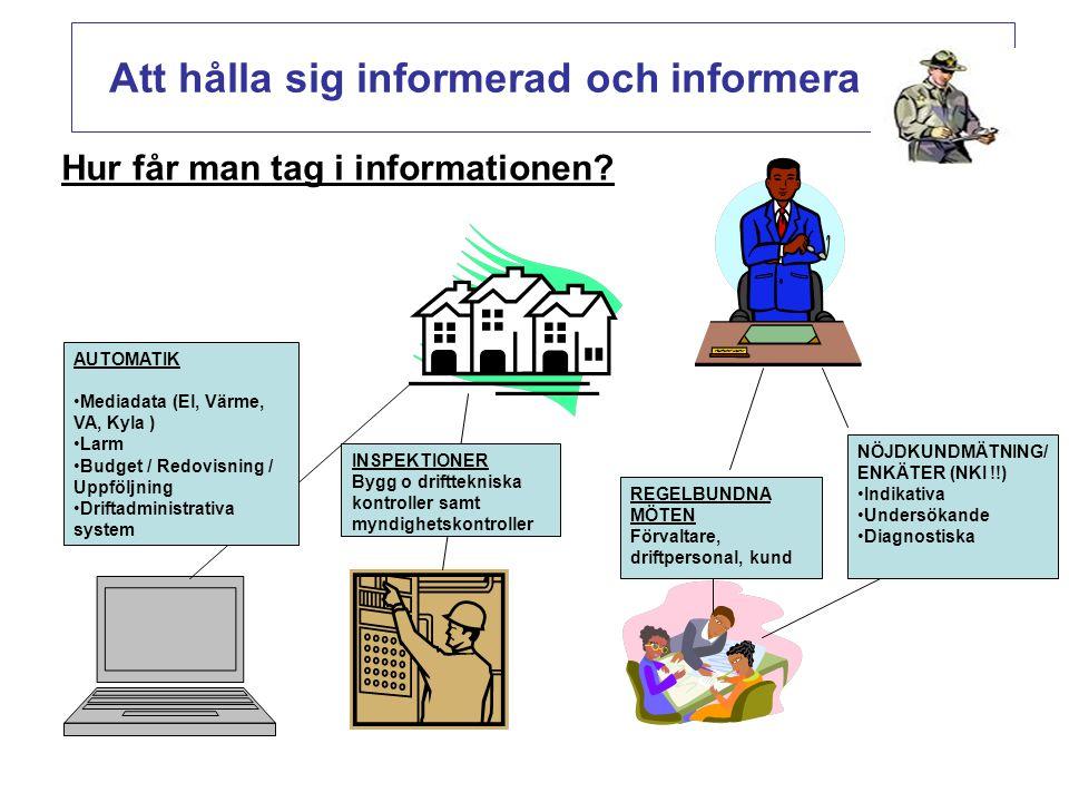 Hur får man tag i informationen? Att hålla sig informerad och informera (s.39-41) AUTOMATIK Mediadata (El, Värme, VA, Kyla ) Larm Budget / Redovisning