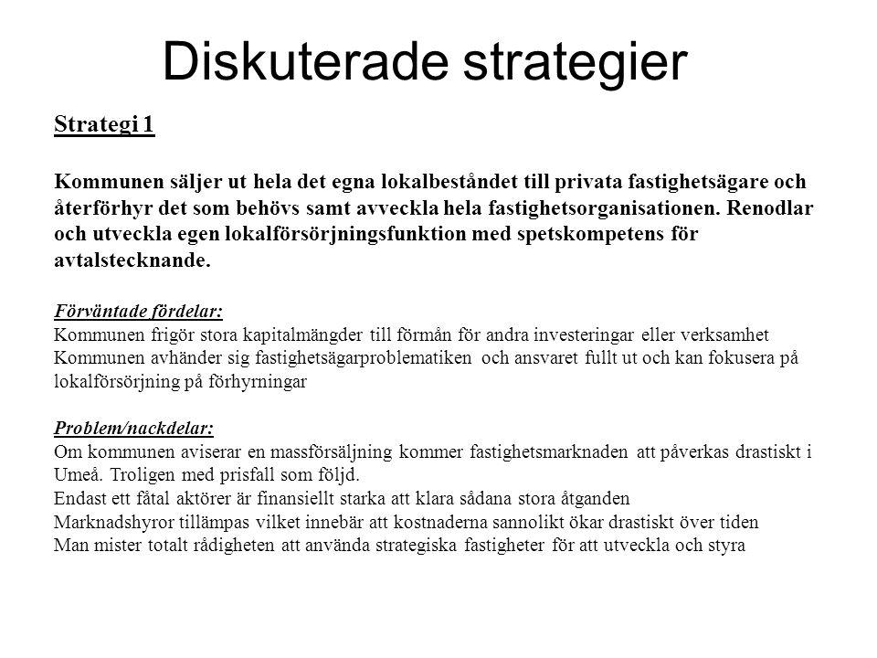 Diskuterade strategier Strategi 1 Kommunen säljer ut hela det egna lokalbeståndet till privata fastighetsägare och återförhyr det som behövs samt avve