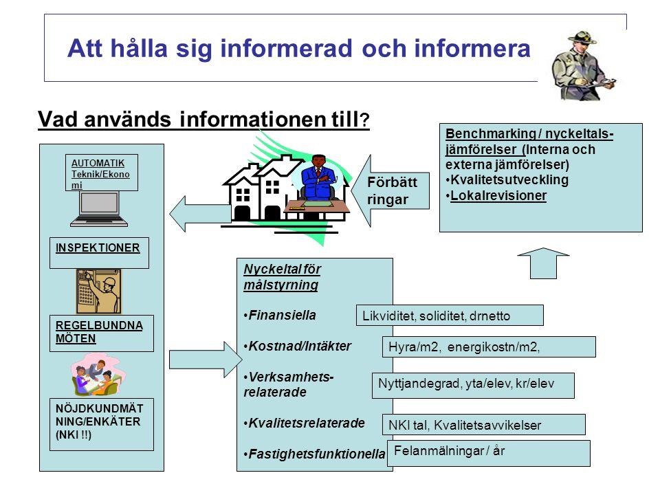 Vad används informationen till ? Att hålla sig informerad och informera (s.39-41) AUTOMATIK Teknik/Ekono mi INSPEKTIONER REGELBUNDNA MÖTEN NÖJDKUNDMÄT