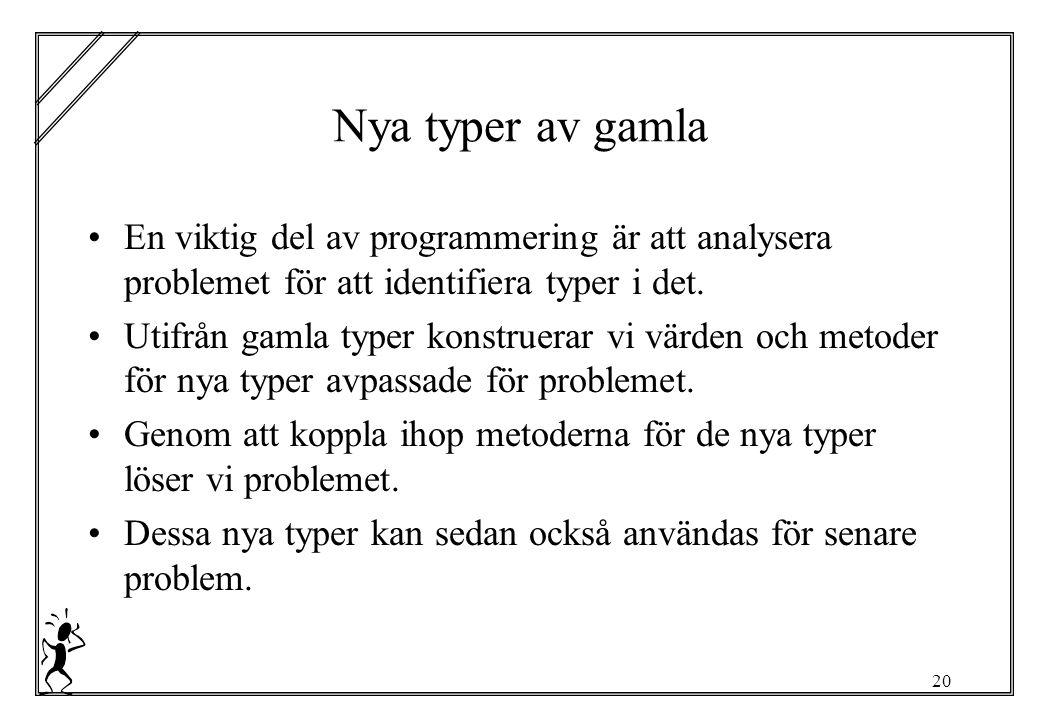 20 Nya typer av gamla En viktig del av programmering är att analysera problemet för att identifiera typer i det.