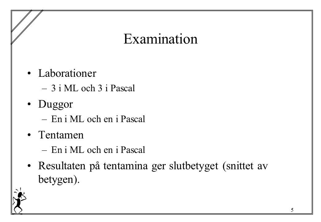 5 Examination Laborationer –3 i ML och 3 i Pascal Duggor –En i ML och en i Pascal Tentamen –En i ML och en i Pascal Resultaten på tentamina ger slutbetyget (snittet av betygen).