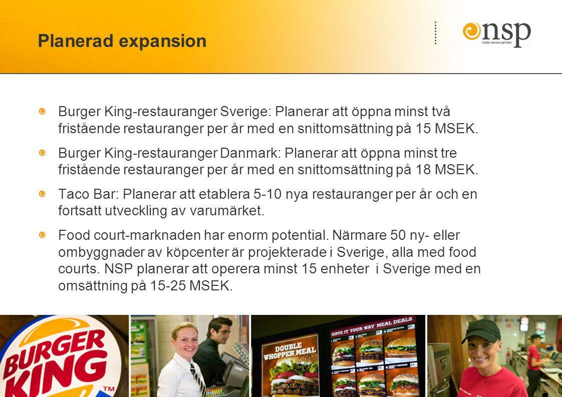 Planerad expansion Burger King-restauranger Sverige: Planerar att öppna minst två fristående restauranger per år med en snittomsättning på 15 MSEK.