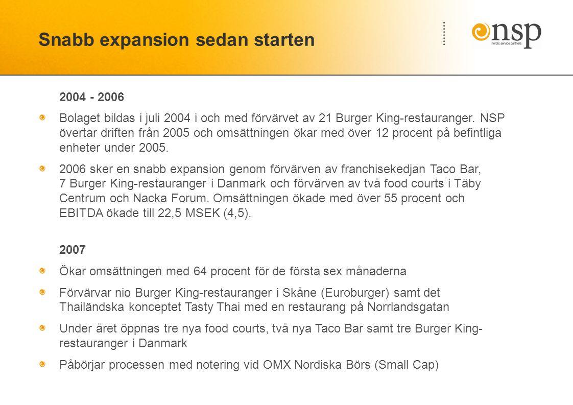 Snabb expansion sedan starten 2004 - 2006 Bolaget bildas i juli 2004 i och med förvärvet av 21 Burger King-restauranger.