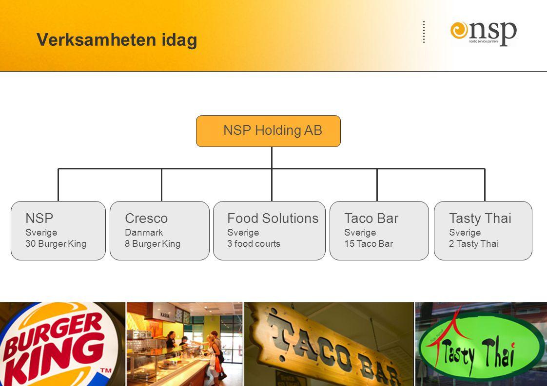 Verksamheten idag Food Solutions Sverige 3 food courts NSP Holding AB Taco Bar Sverige 15 Taco Bar Tasty Thai Sverige 2 Tasty Thai Cresco Danmark 8 Burger King NSP Sverige 30 Burger King