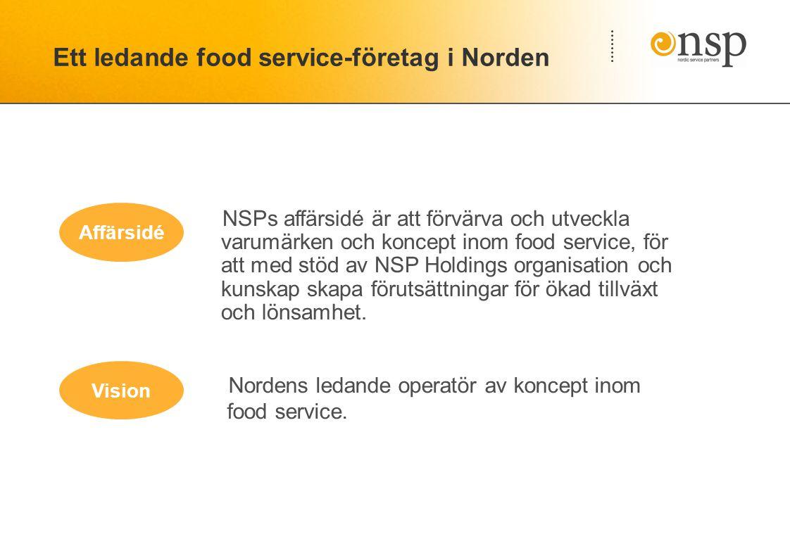 Affärsidé Vision NSPs affärsidé är att förvärva och utveckla varumärken och koncept inom food service, för att med stöd av NSP Holdings organisation och kunskap skapa förutsättningar för ökad tillväxt och lönsamhet.