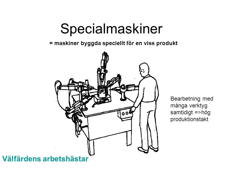 Specialmaskiner = maskiner byggda speciellt för en viss produkt Bearbetning med många verktyg samtidigt =>hög produktionstakt Välfärdens arbetshästar