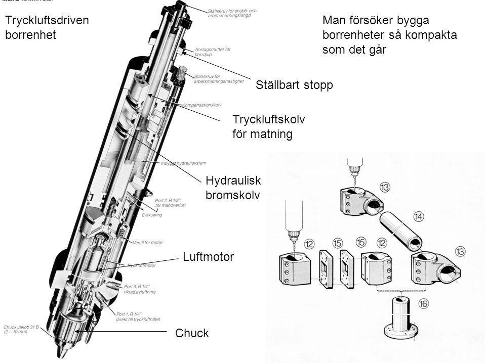 Man försöker bygga borrenheter så kompakta som det går Tryckluftsdriven borrenhet Luftmotor Tryckluftskolv för matning Ställbart stopp Hydraulisk brom