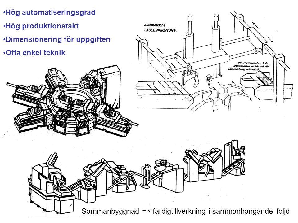 Hög automatiseringsgrad Hög produktionstakt Dimensionering för uppgiften Ofta enkel teknik Sammanbyggnad => färdigtillverkning i sammanhängande följd