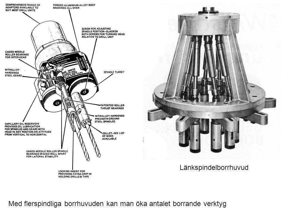Med flerspindliga borrhuvuden kan man öka antalet borrande verktyg Länkspindelborrhuvud