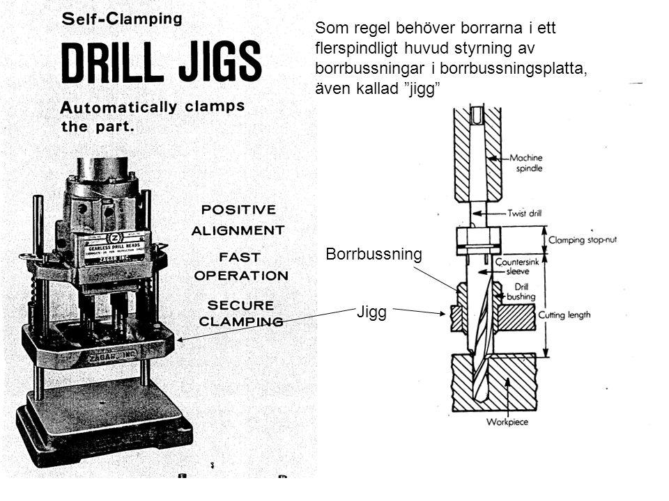 """Som regel behöver borrarna i ett flerspindligt huvud styrning av borrbussningar i borrbussningsplatta, även kallad """"jigg"""" Jigg Borrbussning"""