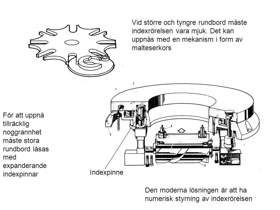 Vid större och tyngre rundbord måste indexrörelsen vara mjuk. Det kan uppnås med en mekanism i form av malteserkors För att uppnå tillräcklig noggrann