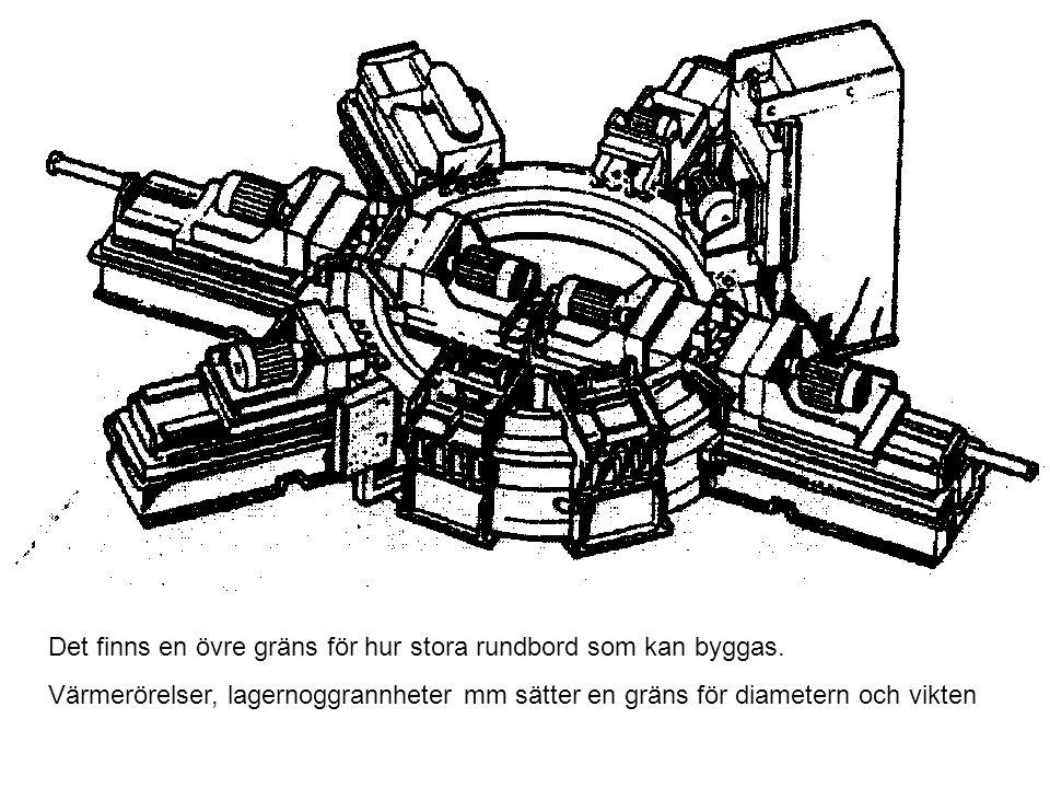 Det finns en övre gräns för hur stora rundbord som kan byggas. Värmerörelser, lagernoggrannheter mm sätter en gräns för diametern och vikten
