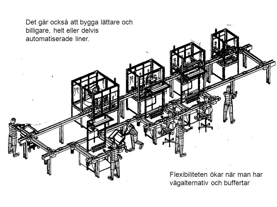 Det går också att bygga lättare och billigare, helt eller delvis automatiserade liner. Flexibiliteten ökar när man har vägalternativ och buffertar