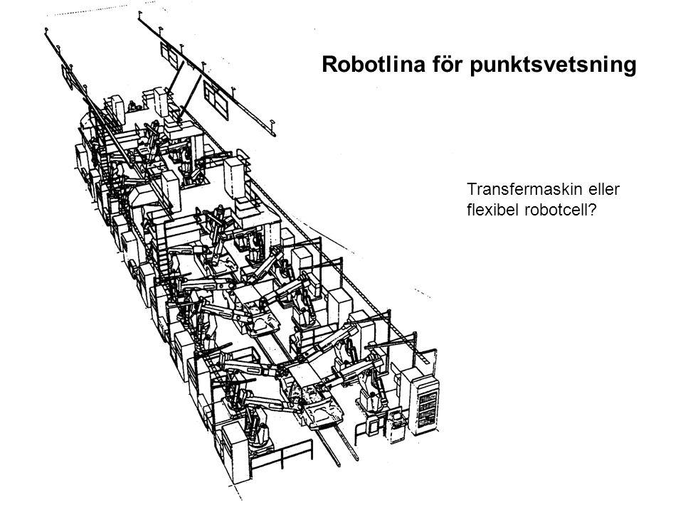 Robotlina för punktsvetsning Transfermaskin eller flexibel robotcell?