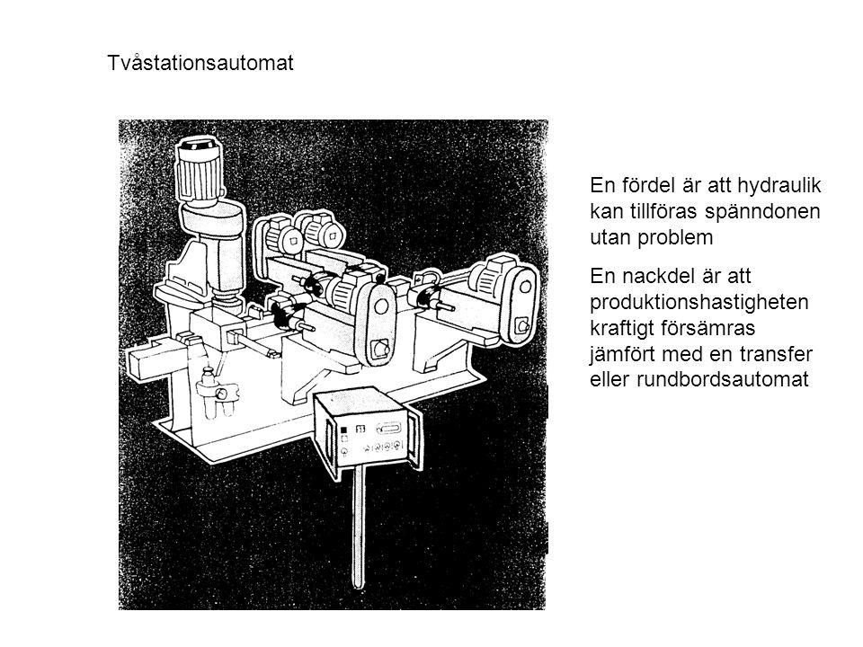 Tvåstationsautomat En fördel är att hydraulik kan tillföras spänndonen utan problem En nackdel är att produktionshastigheten kraftigt försämras jämför