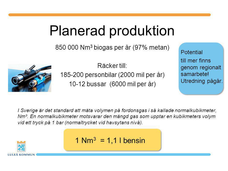 Planerad produktion 850 000 Nm 3 biogas per år (97% metan) Räcker till: 185-200 personbilar (2000 mil per år) 10-12 bussar (6000 mil per år) 1 Nm 3 =
