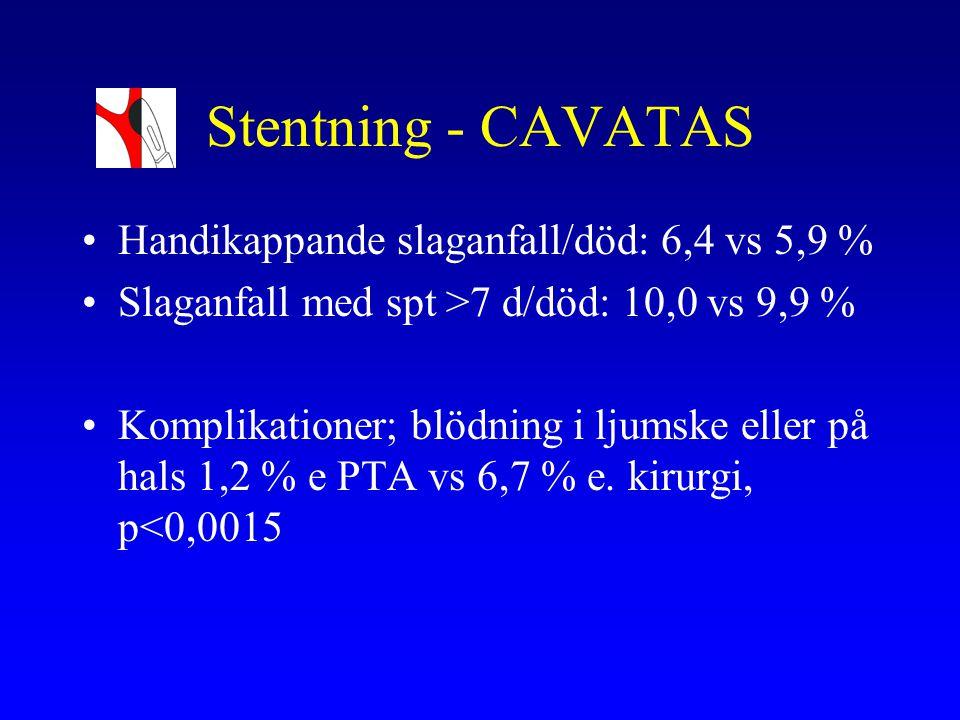 Stentning - CAVATAS Handikappande slaganfall/död: 6,4 vs 5,9 % Slaganfall med spt >7 d/död: 10,0 vs 9,9 % Komplikationer; blödning i ljumske eller på
