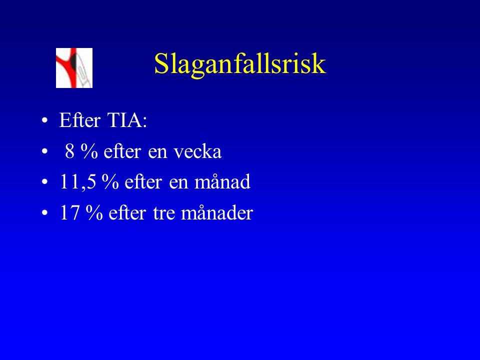 Stentning - CAVATAS Handikappande slaganfall/död: 6,4 vs 5,9 % Slaganfall med spt >7 d/död: 10,0 vs 9,9 % Komplikationer; blödning i ljumske eller på hals 1,2 % e PTA vs 6,7 % e.