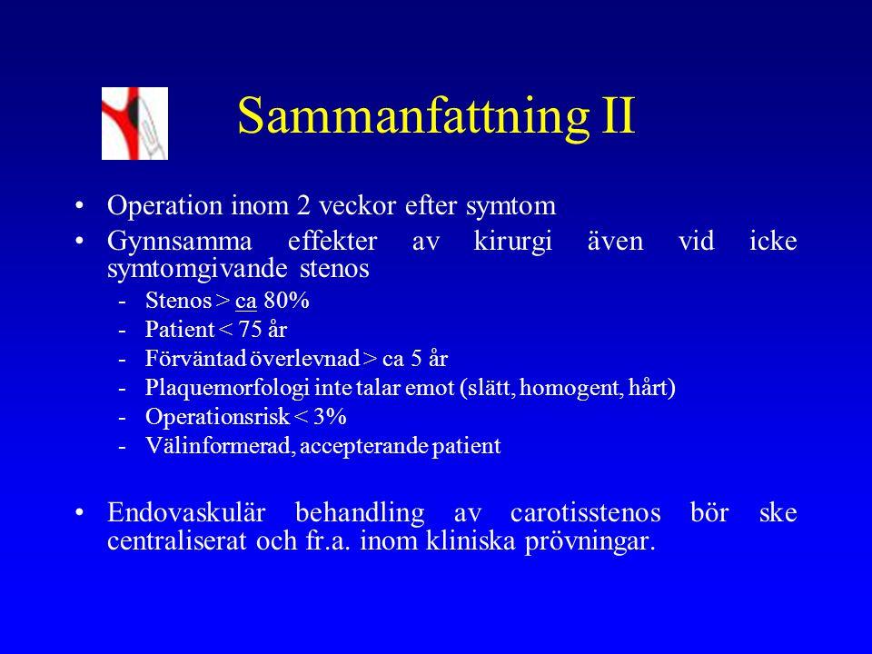Sammanfattning II Operation inom 2 veckor efter symtom Gynnsamma effekter av kirurgi även vid icke symtomgivande stenos -Stenos > ca 80% -Patient < 75