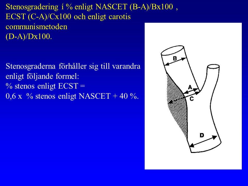 Stenosgradering í % enligt NASCET (B-A)/Bx100, ECST (C-A)/Cx100 och enligt carotis communismetoden (D-A)/Dx100. Stenosgraderna förhåller sig till vara