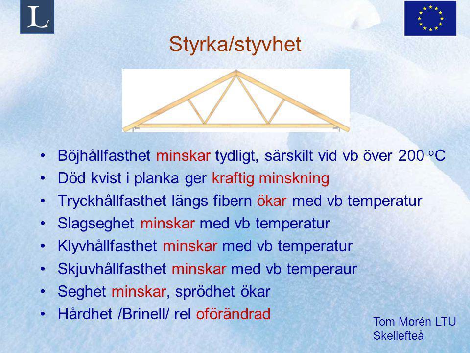 Tom Morén LTU Skellefteå Styrka/styvhet Böjhållfasthet minskar tydligt, särskilt vid vb över 200 o C Död kvist i planka ger kraftig minskning Tryckhål