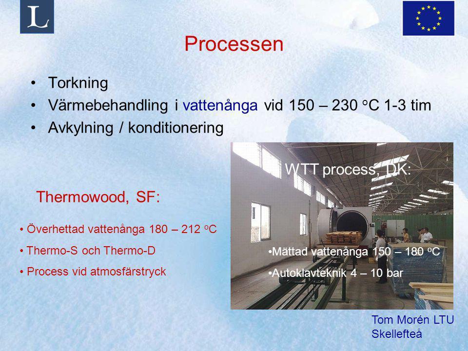 Tom Morén LTU Skellefteå Processen Torkning Värmebehandling i vattenånga vid 150 – 230 o C 1-3 tim Avkylning / konditionering Thermowood, SF: WTT proc