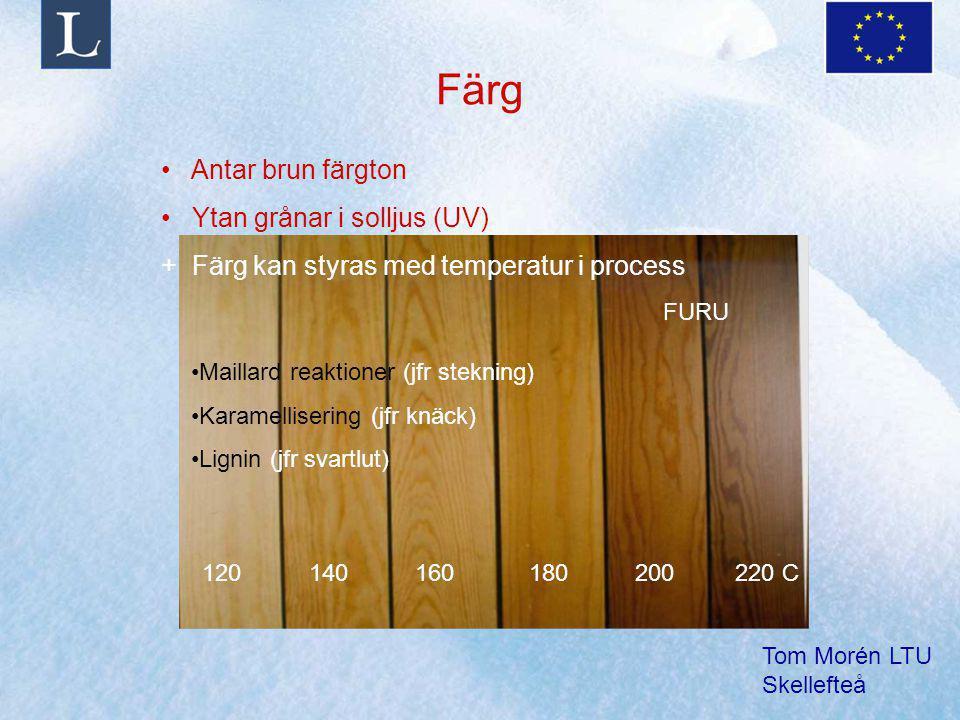 Tom Morén LTU Skellefteå Färg 120 140 160 180 200 220 C FURU Maillard reaktioner (jfr stekning) Karamellisering (jfr knäck) Lignin (jfr svartlut) Antar brun färgton Ytan grånar i solljus (UV) + Färg kan styras med temperatur i process