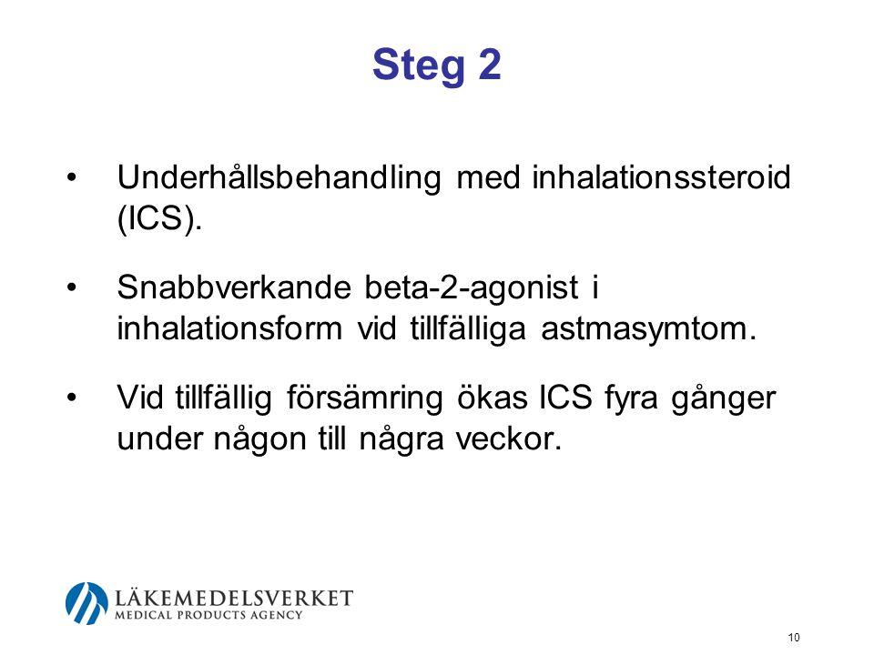 11 Steg 3, I ICS i låg till medelhög dos.