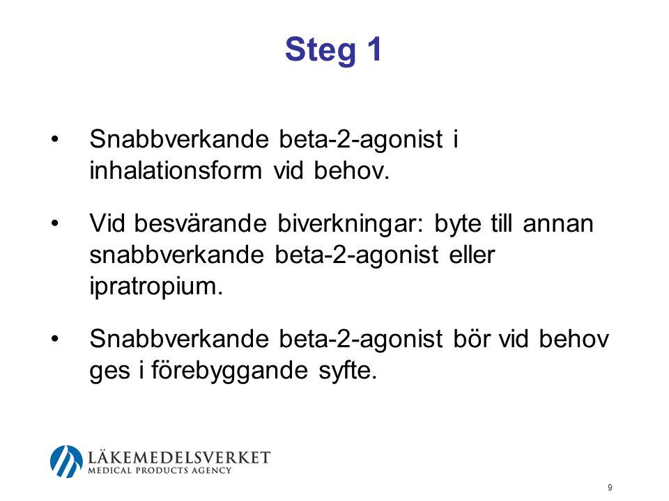 10 Steg 2 Underhållsbehandling med inhalationssteroid (ICS).
