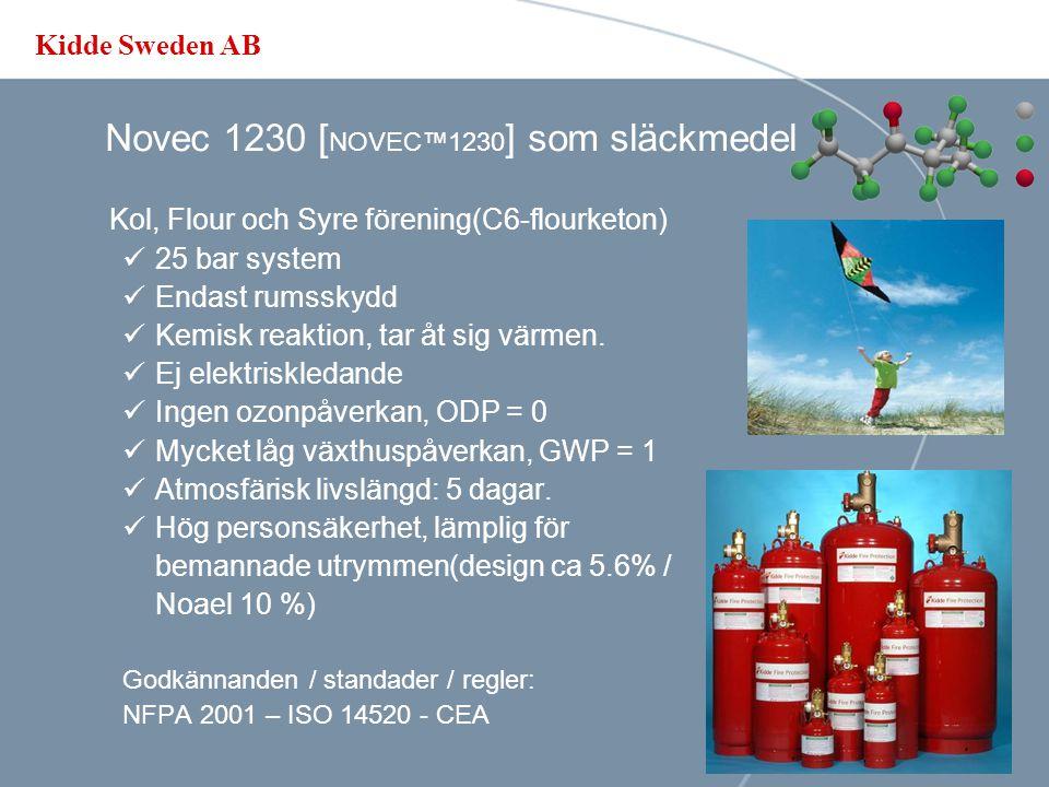 Kidde Sweden AB FM200 ® [HFC-227ea] som släckmedel FM 200 = C 3 F 7 H 25 bar system Endast rumsskydd Kemisk reaktion, tar åt sig värmen. Ej elektriskl