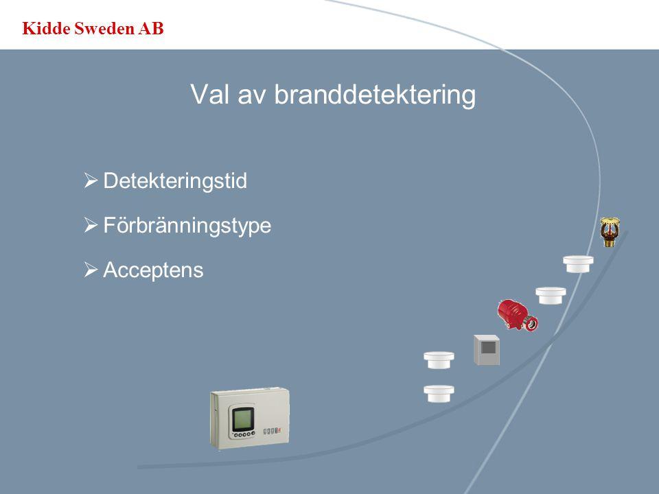 Kidde Sweden AB Novec 1230 [ NOVEC™1230 ] som släckmedel Kol, Flour och Syre förening(C6-flourketon) 25 bar system Endast rumsskydd Kemisk reaktion, t