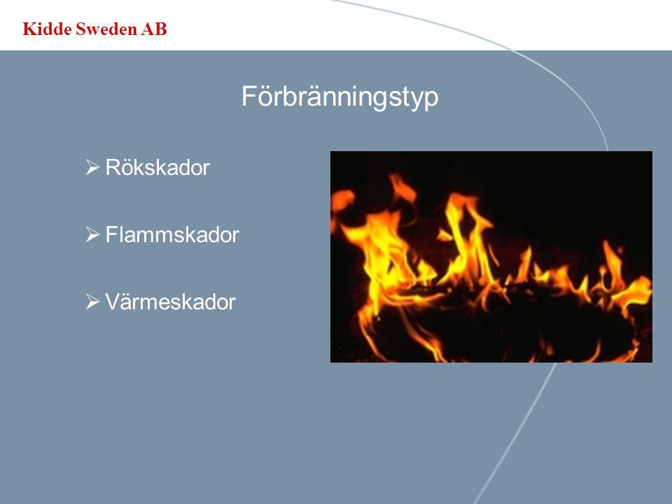 Kidde Sweden AB Detekteringstid  Alarm nivå Rök Flamma Värme  Värde av applikation Stop ej acceptabelt Återstartstid Försäkringspolicy l