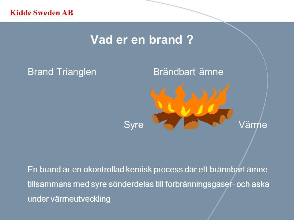 En brands utveckling Detektering – Släckmedel – Miljö Kidde Sweden AB Erik Secher, Sales Manager