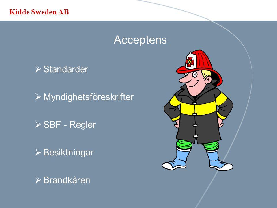 Kidde Sweden AB Förbränningstyp  Rökskador  Flammskador  Värmeskador