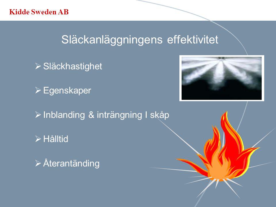 Kidde Sweden AB Val av brandsläcksystem  Släckanläggningens effektivitet  Skador på utrustning vid utlösning  Installation  Personfara  Miljömäss