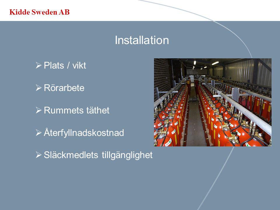 Kidde Sweden AB Skador på utrustning vid utlösning  Rengörning  Vattenskador  Spaltningsprodukter (HF, HCL)  Kondensering  Thermisk chok
