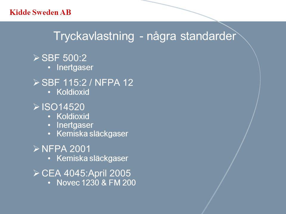 Kidde Sweden AB Personalsäkerhed  Personsäkert  Övertryck  Sikt  Inhalerning  Ej elektrikst ledande  Spaltningsprodukter