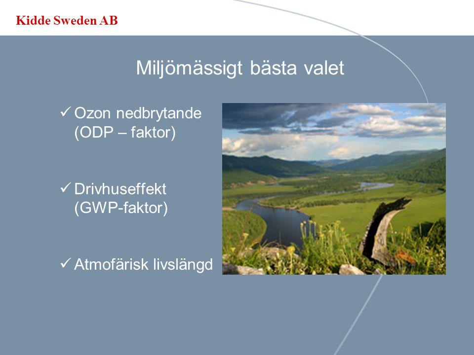 Kidde Sweden AB Tryckavlastning  Koldioxid Ger övertryck  Inert gas Ger övertryck  Novec TM 1230 Ger under- & övertryck  FM 200 Ger under- & övert