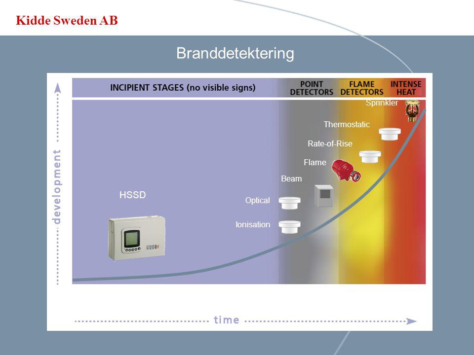 Kidde Sweden AB Branddetektering HSSD Sprinkler Flame Beam Optical Ionisation Thermostatic Rate-of-Rise